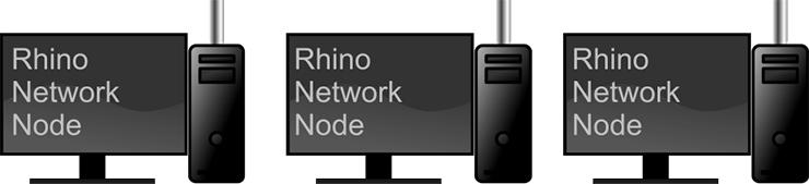 Rhino 6 - licencování a správa